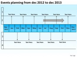 product roadmap timeline Events planning from dec 2012 to dec 2013 powerpoint templates slides