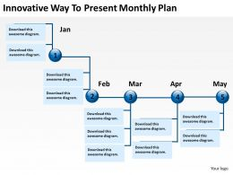 Product Roadmap Timeline Innovative Way To Present Monthly Plan Powerpoint Templates Slides