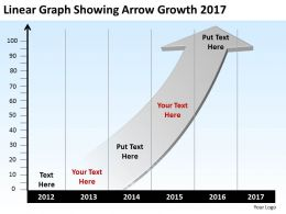 Product Roadmap Timeline Linear Graph Showing Arrow Growth 2017 powerpoint Templates Slides