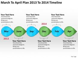 Product Roadmap Timeline March To April Plan 2013 To 2014 Timeline Powerpoint Templates Slides