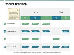 Product Roadmap Timeline Ppt Powerpoint Presentation Show Template