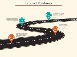 Product Roadmap Timeline Process Management Planning Business
