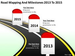 Product Roadmap Timeline Road Mapping And Milestones 2013 To 2015 Powerpoint Templates Slides