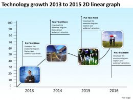 product roadmap timeline Technology growth 2013 to 2015 2D linear graph powerpoint templates slides