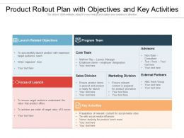 Product Rollout Plan With Objectives And Key Activities