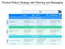 Product Rollout Strategy With Planning And Massaging