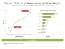 Product Sales And Revenue For Multiple Region