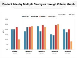 Product Sales By Multiple Strategies Through Column Graph