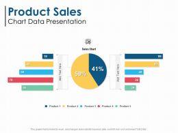 Product Sales Chart Data Presentation