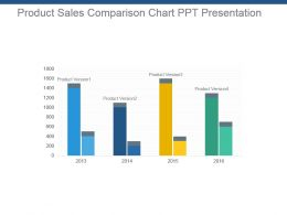 Product Sales Comparison Chart Ppt Presentation
