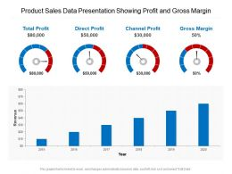 Product Sales Data Presentation Showing Profit And Gross Margin