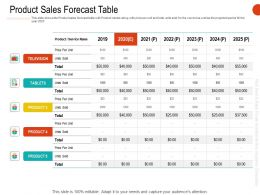 Product Sales Forecast Table Ppt Powerpoint Presentation Model Objects
