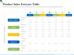 Product Sales Forecast Table Total Ppt Powerpoint Presentation Inspiration Graphics Pictures