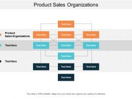Product Sales Organizations Ppt Powerpoint Presentation Infographic Template Icon Cpb