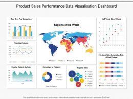 Product Sales Performance Data Visualisation Dashboard