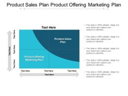 Product Sales Plan Product Offering Marketing Plan Strategy Pricing Cpb