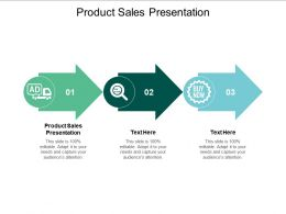 Product Sales Presentation Ppt Powerpoint Presentation Model Information Cpb