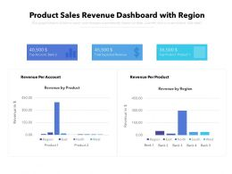 Product Sales Revenue Dashboard With Region