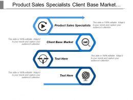 Product Sales Specialists Client Base Market Marketing Coordinator