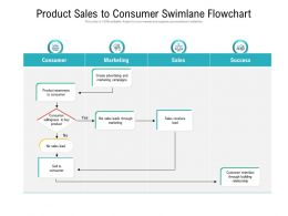 Product Sales To Consumer Swimlane Flowchart