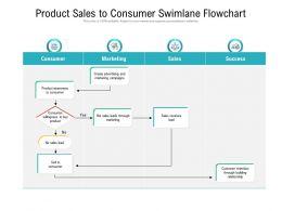Product Sales To Consumer Swimlane Flowchart
