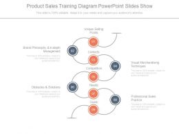 Product Sales Training Diagram Powerpoint Slides Show