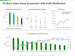 Product Sales Trend Scorecard With Profit Distribution Region Ppt Powerpoint Presentation Model Templates