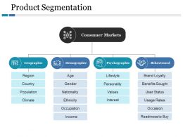 Product Segmentation Consumer Markets Geographic Demographic Psychographic