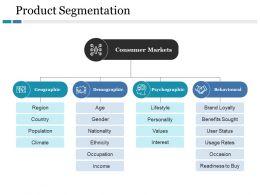 Product Segmentation Consumer Markets Geographic Demographic Psychographic