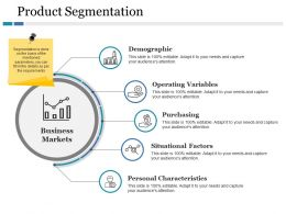 Product Segmentation Operating Variables Situational Factors Purchasing