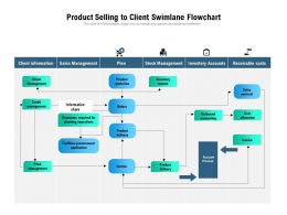 Product Selling To Client Swimlane Flowchart