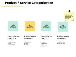 Product Service Categorization A448 Ppt Powerpoint Presentation Inspiration Skills