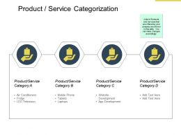Product Service Categorization App Development Ppt Powerpoint Presentation File Pictures