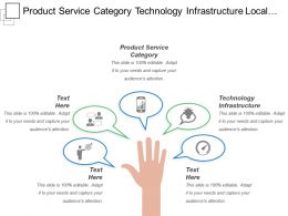 Product Service Category Technology Infrastructure Local Level Intelligence