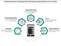 Product Service Continuity Key Purchases Criteria With Icon In Center
