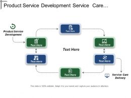 Product Service Development Service Care Delivery Revenue Cycle
