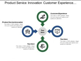 Product Service Innovation Customer Experience Consumer Insight Predictive Modeling