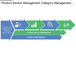 Product Service Management Category Management Pricing Strategy Pricing Tactic