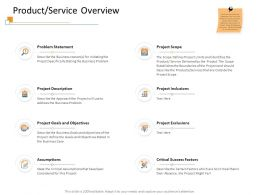 Product Service Overview Should Ppt Powerpoint Presentation Inspiration Example Introduction