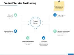 Product Service Positioning Apart Ppt Powerpoint Presentation Diagram Ppt