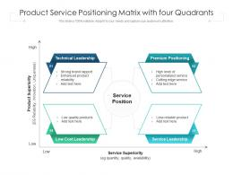 Product Service Positioning Matrix With Four Quadrants