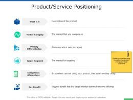 Product Service Positioning Ppt Powerpoint Presentation Inspiration Example