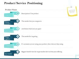 Product Service Positioning Targeting Ppt Powerpoint Presentation Examples