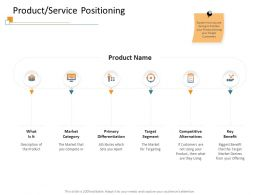 Product Service Positioning Using Ppt Powerpoint Presentation Outline Grid