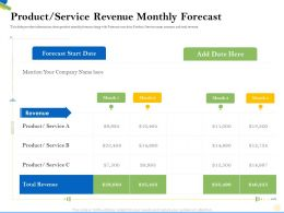 Product Service Revenue Monthly Forecast Date Ppt Powerpoint Presentation Professional Graphics Pictures