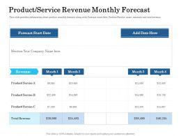 Product Service Revenue Monthly Forecast Ppt Portfolio Sample