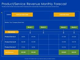 Product Service Revenue Monthly Forecast Start Date Ppt Icons