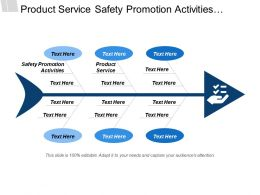 Product Service Safety Promotion Activities Quality Character System Technology