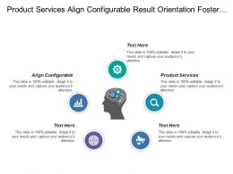 Product Services Align Configurable Result Orientation Foster Proactive
