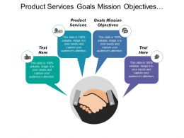 Product Services Goals Mission Objectives Independent Consulting Engineering